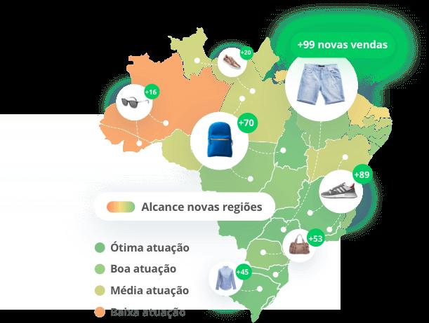 E-commerce B2B